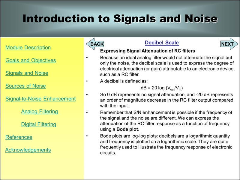 the signal and the noise introduction A brief introduction to sigma delta conversion rev 000 may 1995 introduction and modulator order by showing the signal to noise ratio.