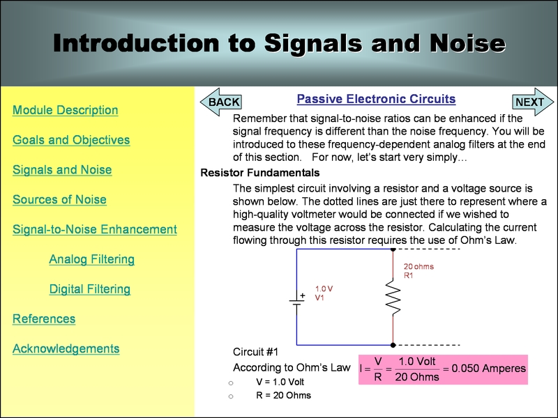 the signal and the noise introduction 250 chapter 14 signal detection or equivalently by the signal-to-noise ratio e/ 6011 introduction to communication.
